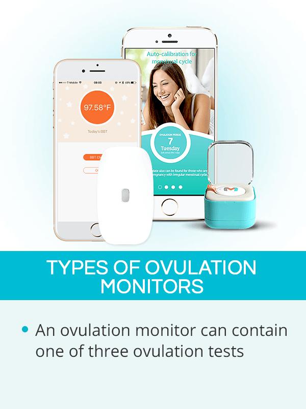 Ovulation Monitor