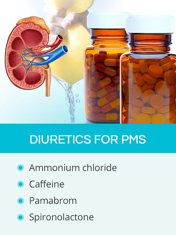 Diuretics for PMS