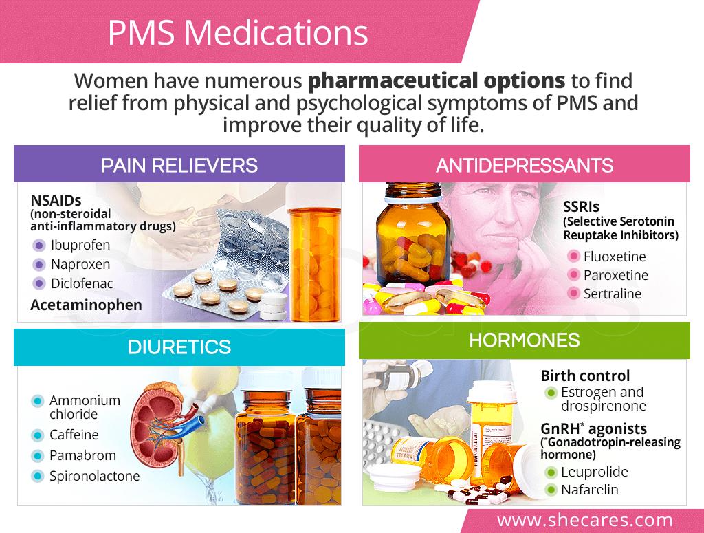 PMS Medication