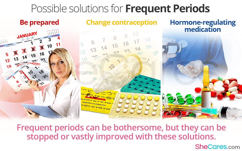 Frequent Periods: Causes and Solutions