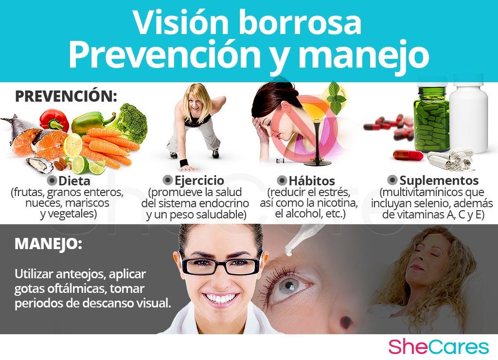 Visión borrosa - Prevención y manejo