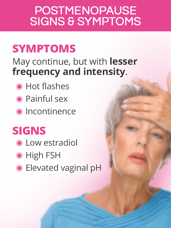 Postmenopause signs and symptoms