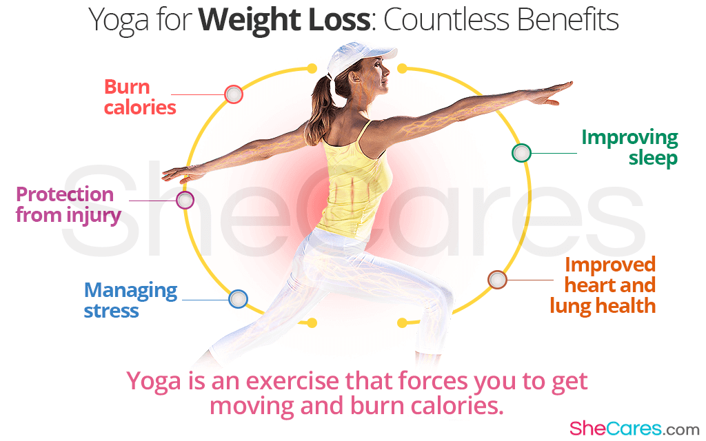 Yoga for Weight Loss: Countless Benefits