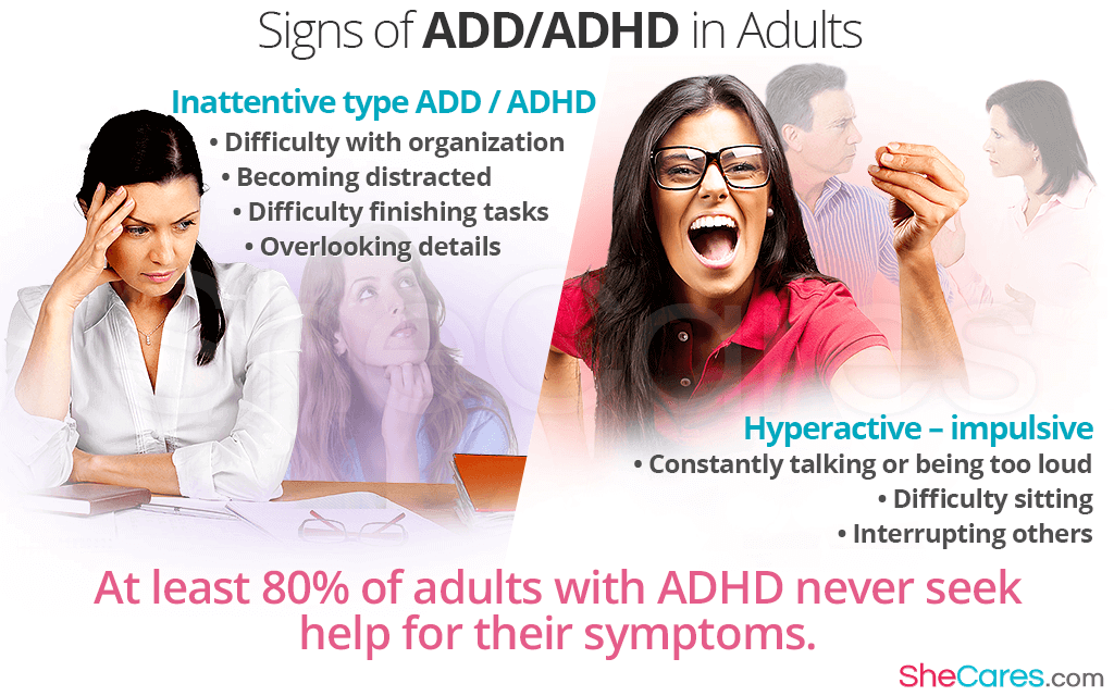 Al least 80 percent of adults with ADHD never seek help for their symptoms.