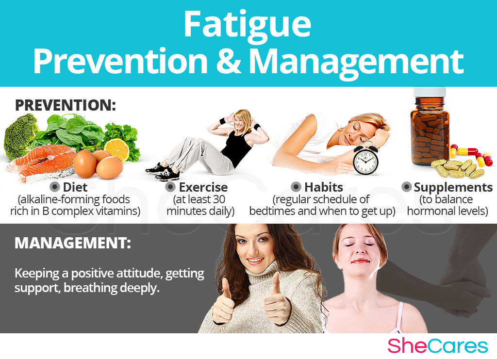 Fatigue - Prevention and Management