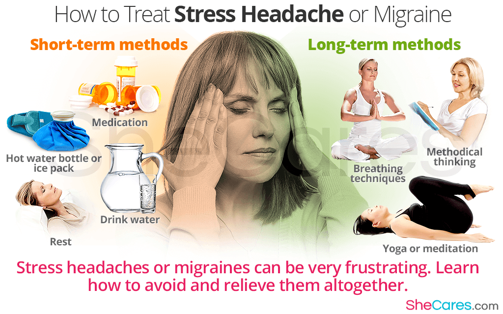How To Naturally Cure A Tension Headache