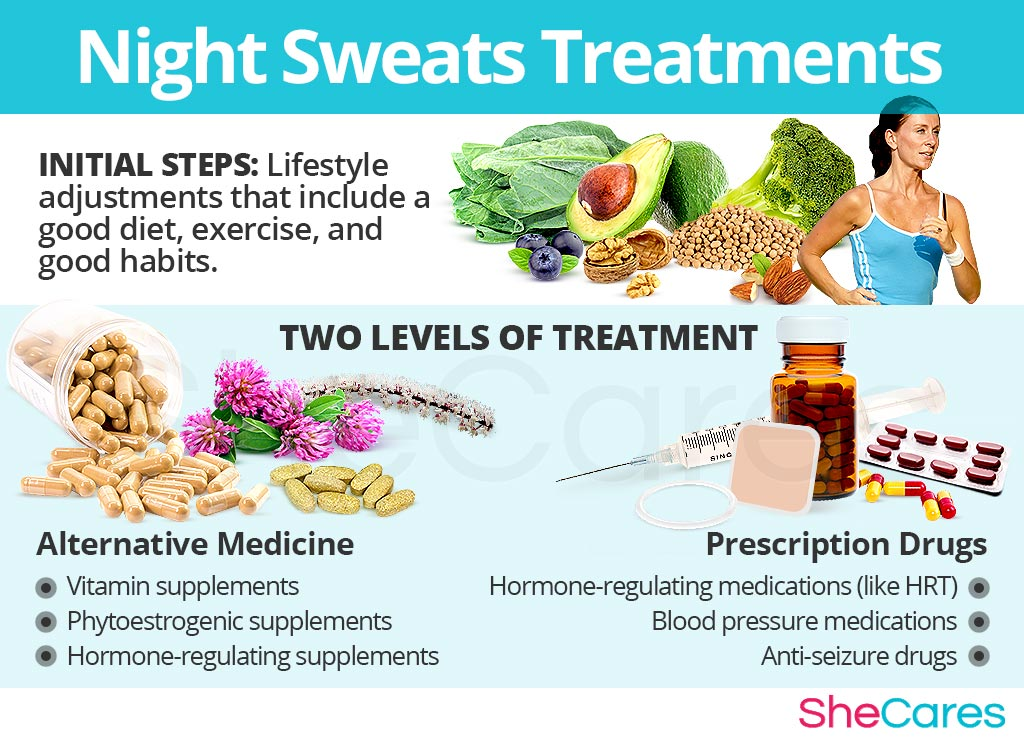 Night Sweats Treatments