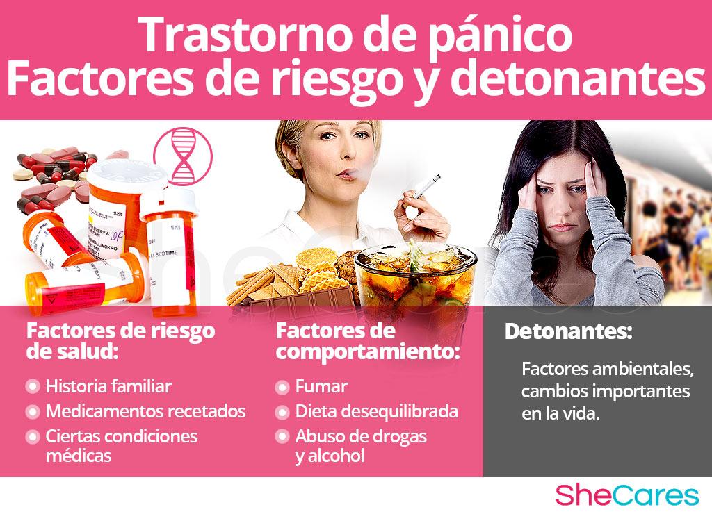 Trastorno de pánico - Factores de riesgo y detonantes