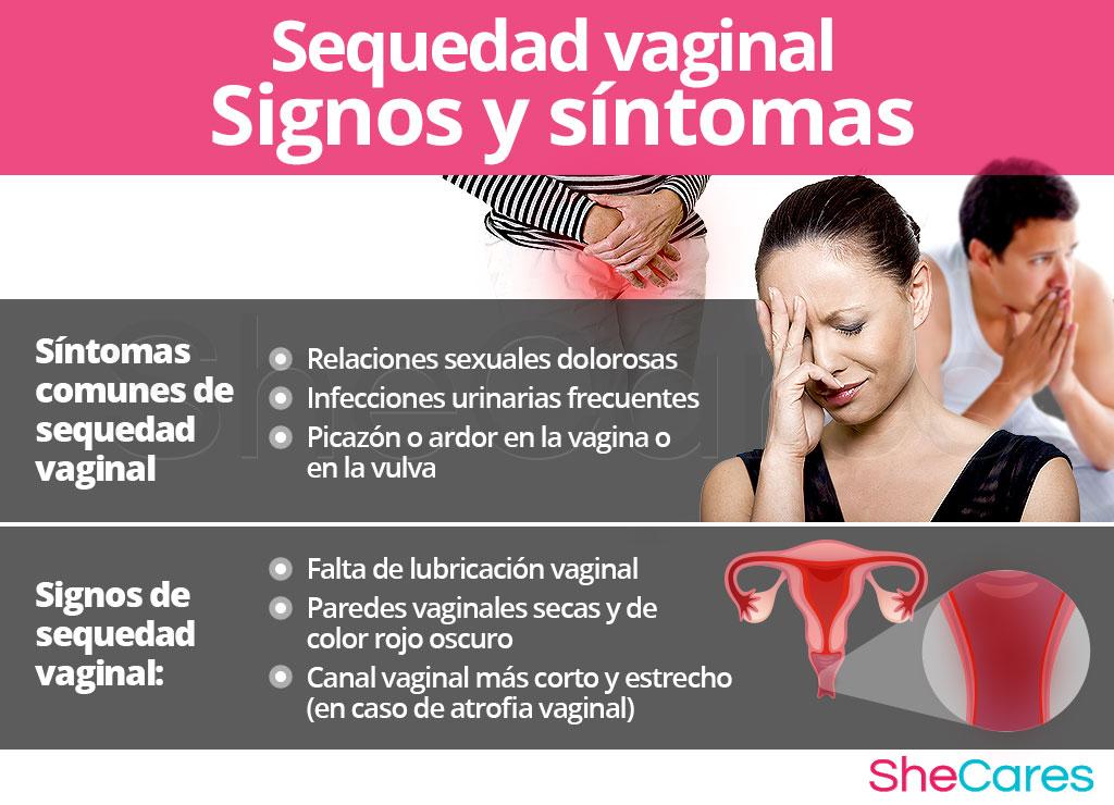 Signos y síntomas de sequedad vaginal