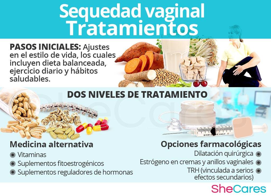 Tratamiento de la sequedad vaginal