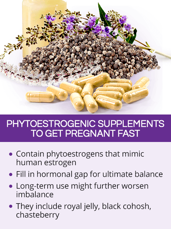 Phytoestrogenic supplements to get pregnant fast