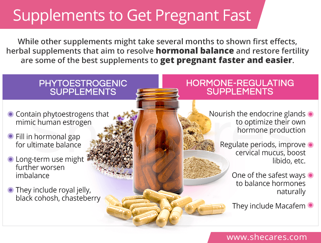 Supplements to get pregnant fast