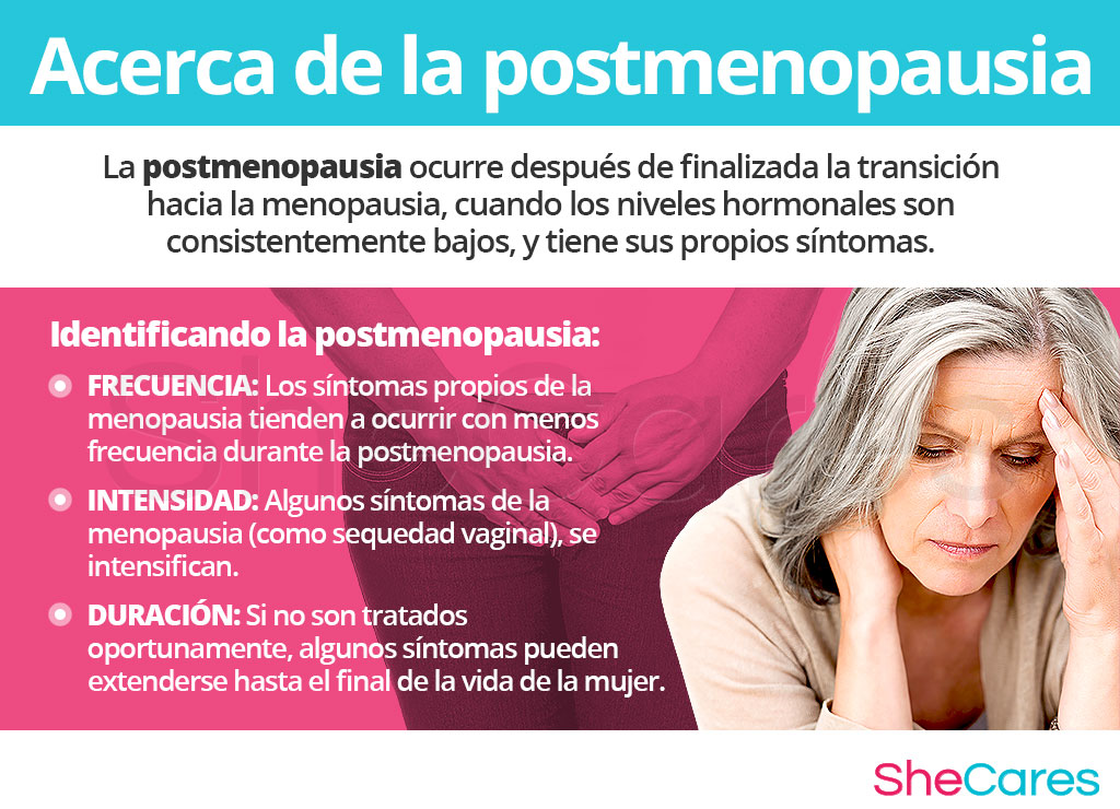Acerca de la postmenopausia