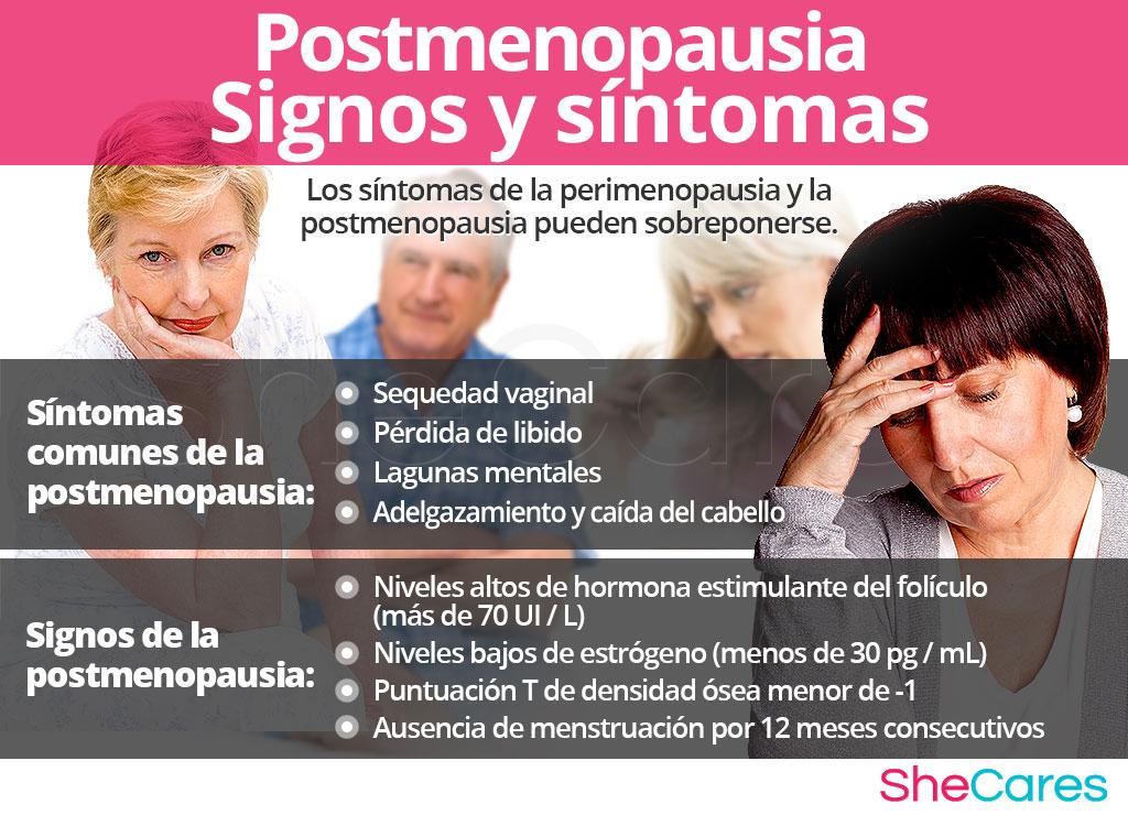 Signos y síntomas de la posmenopausia