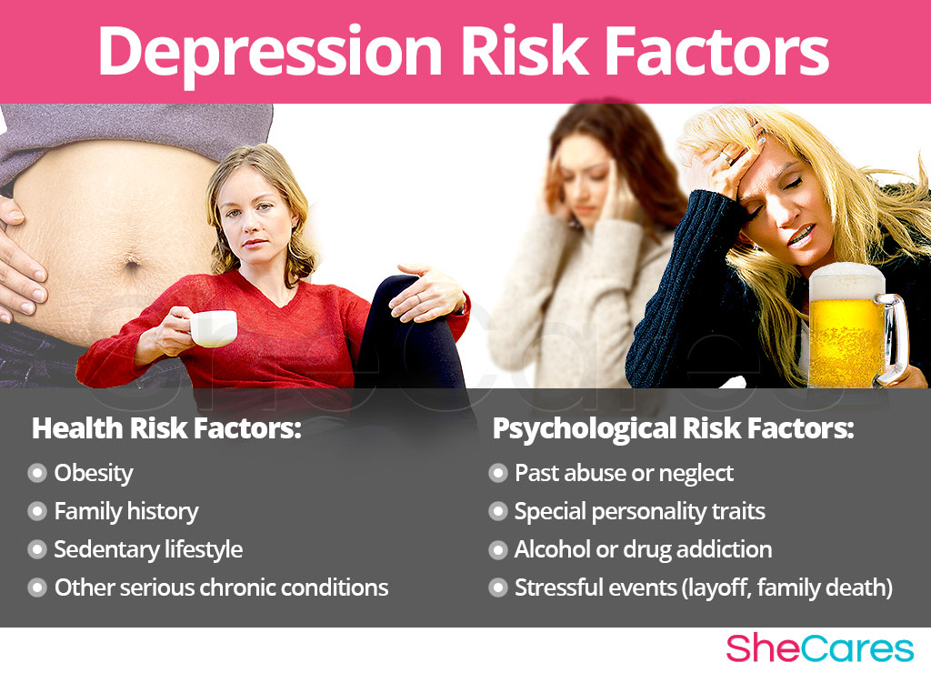 Depression - Risk Factors and Triggers