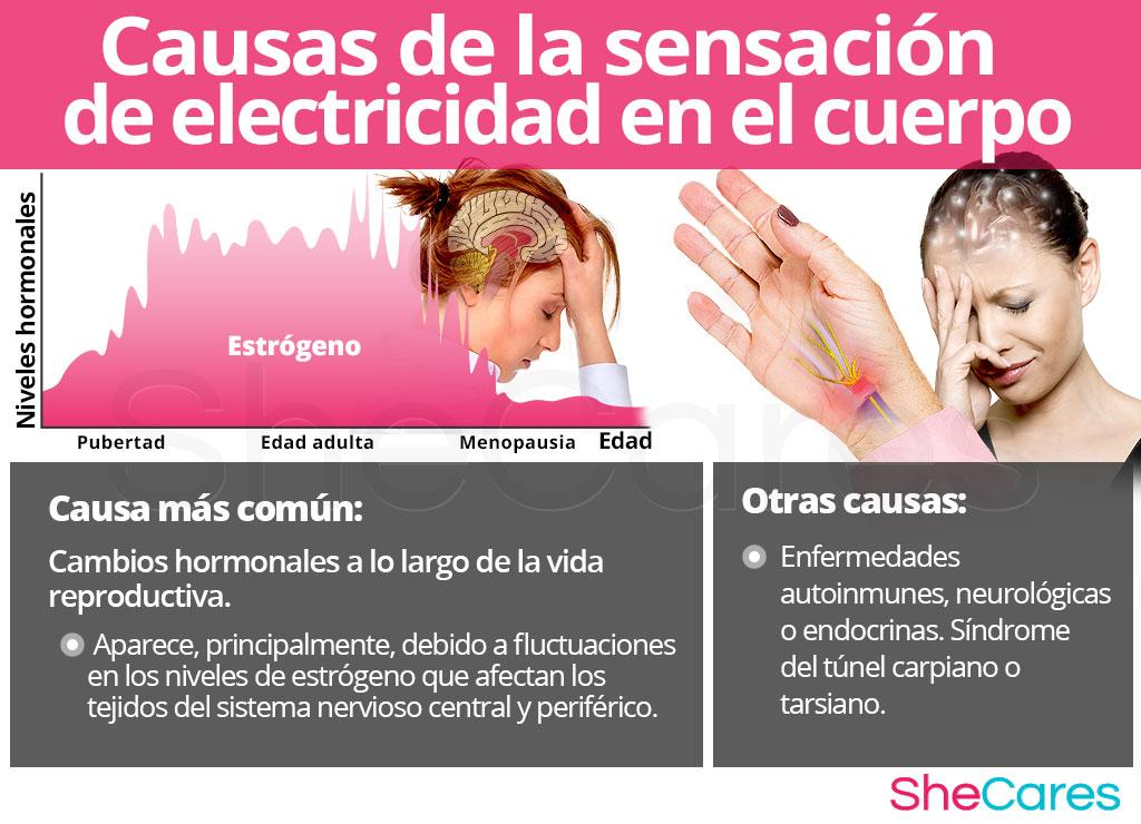 Causas de sensación de electricidad
