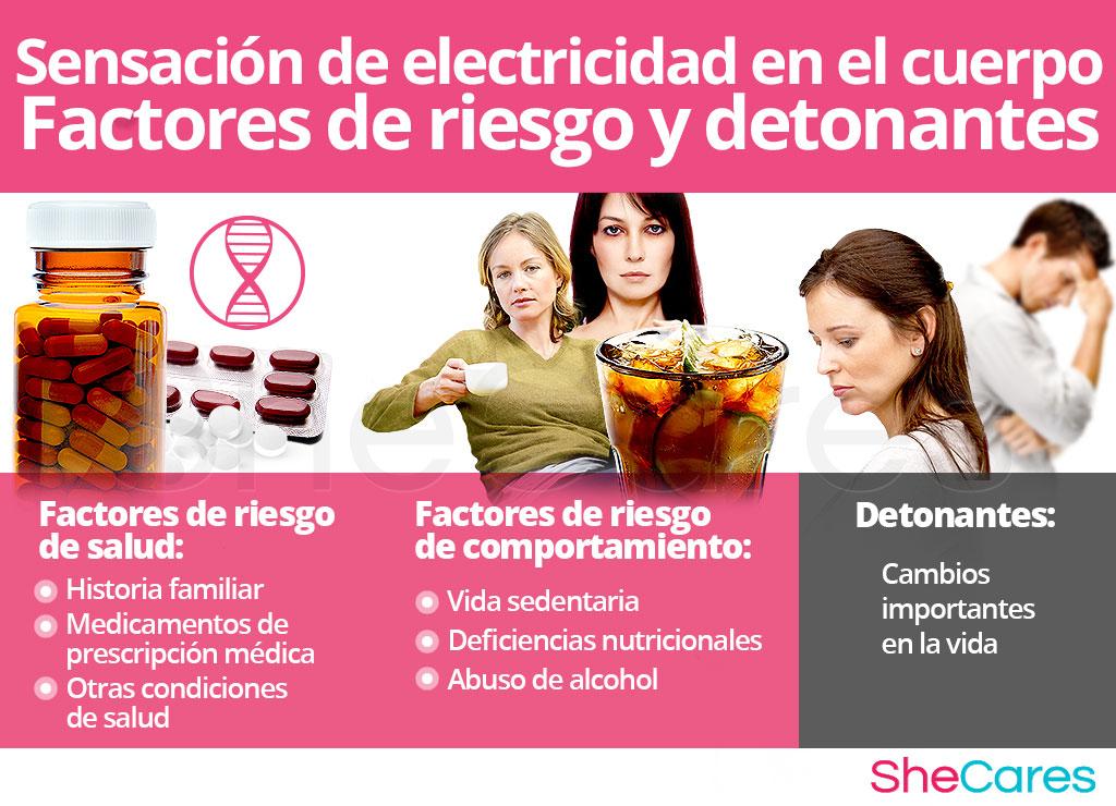 Factores de riesgo y detonantes para la sensación de electricidad