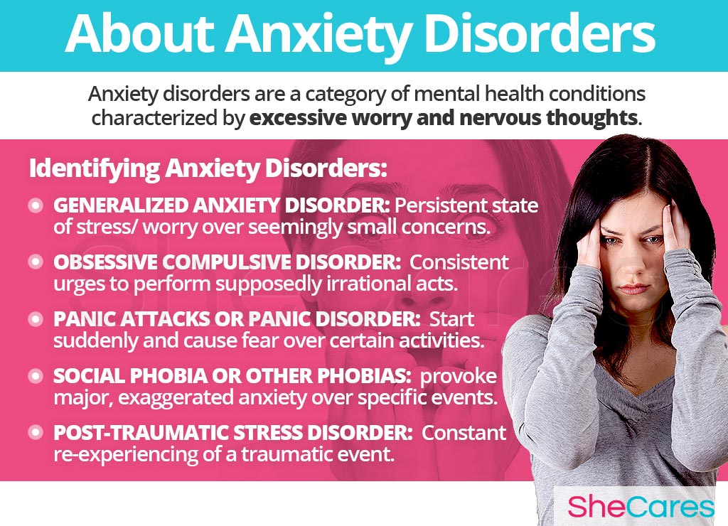 About Anxiety Disorders