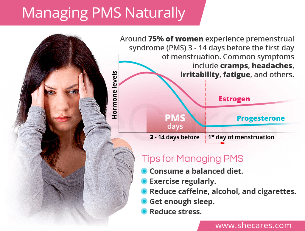 Managing PMS Naturally