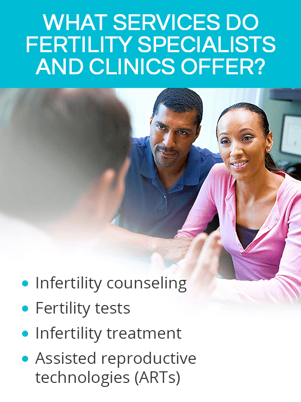 What services are offered at a fertility clinic