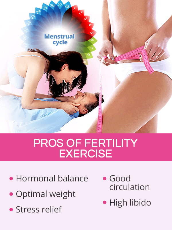 Pros of fertility exercise
