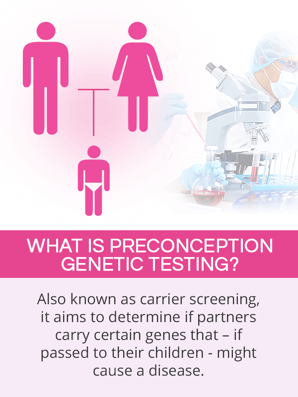What is preconception testing