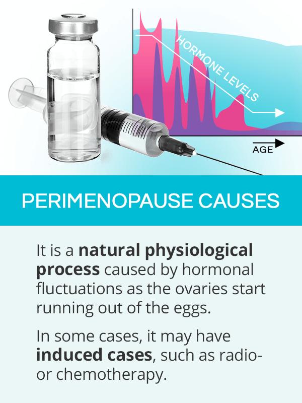 Perimenopause causes