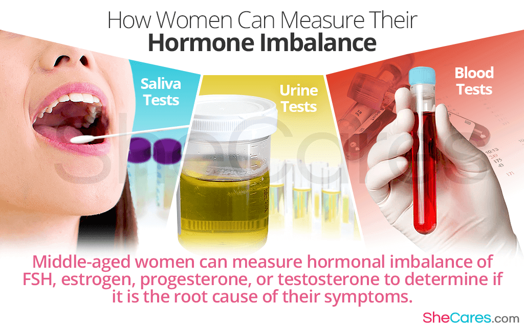 How Women Can Measure Their Hormone Imbalance
