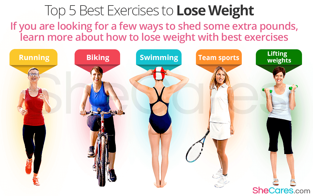 Top 5 Best Exercises to Lose Weight