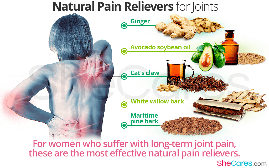 For women who suffer with long-term joint pain, these are the most effective natural pain relievers.