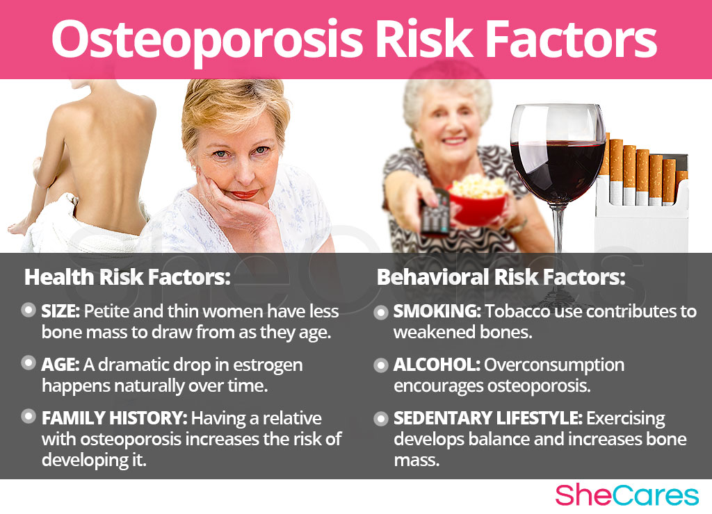 Osteoporosis - Risk Factors and Triggers
