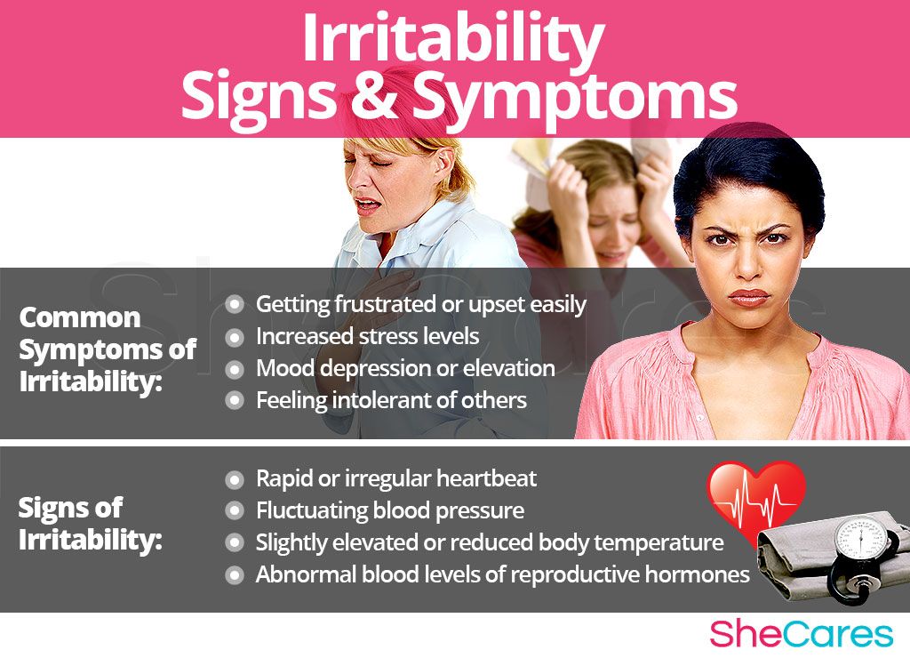 Irritability - Signs and Symptoms