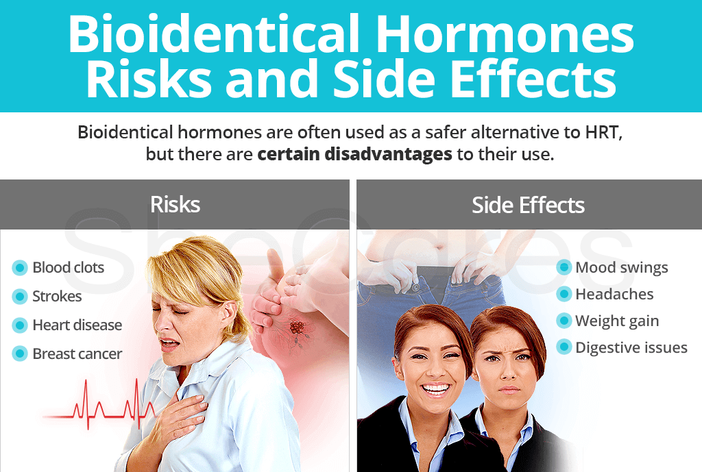 Bioidentical Hormones Risks and Side Effects