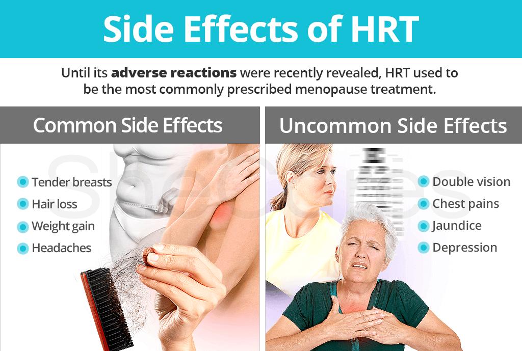 Side Effects of HRT