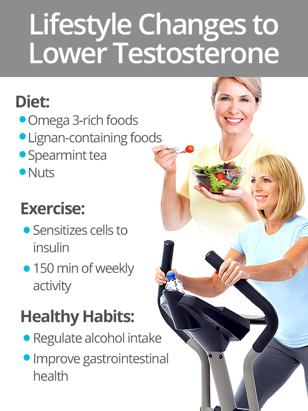 Lowering Testosterone Levels | SheCares