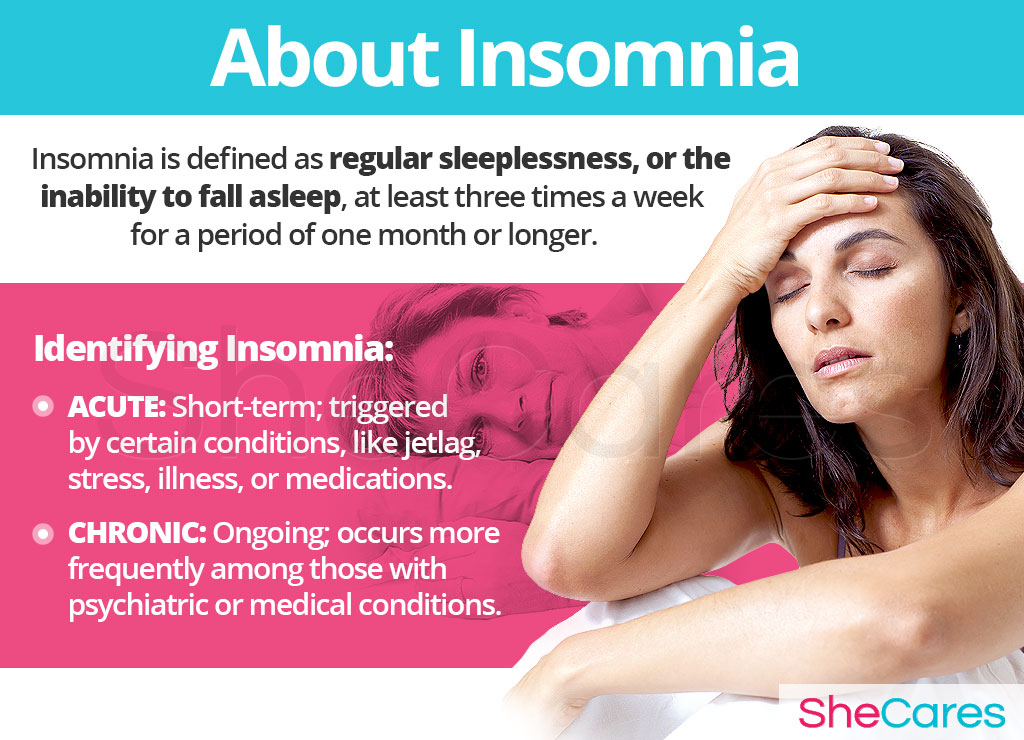 About Insomnia