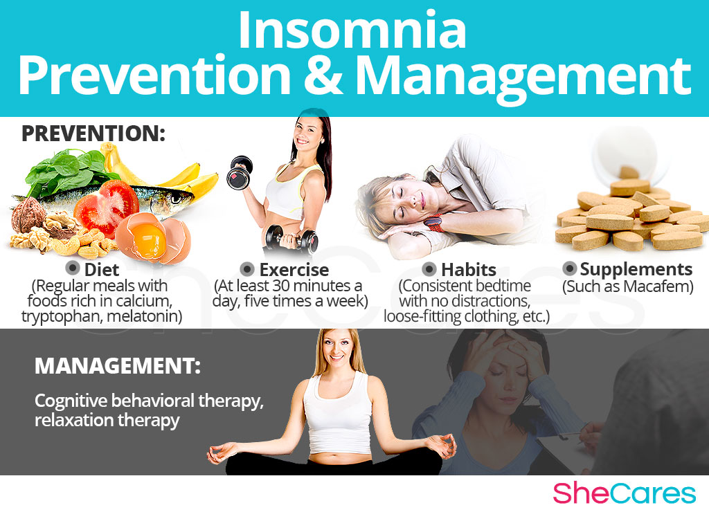 Insomnia - Prevention and Management