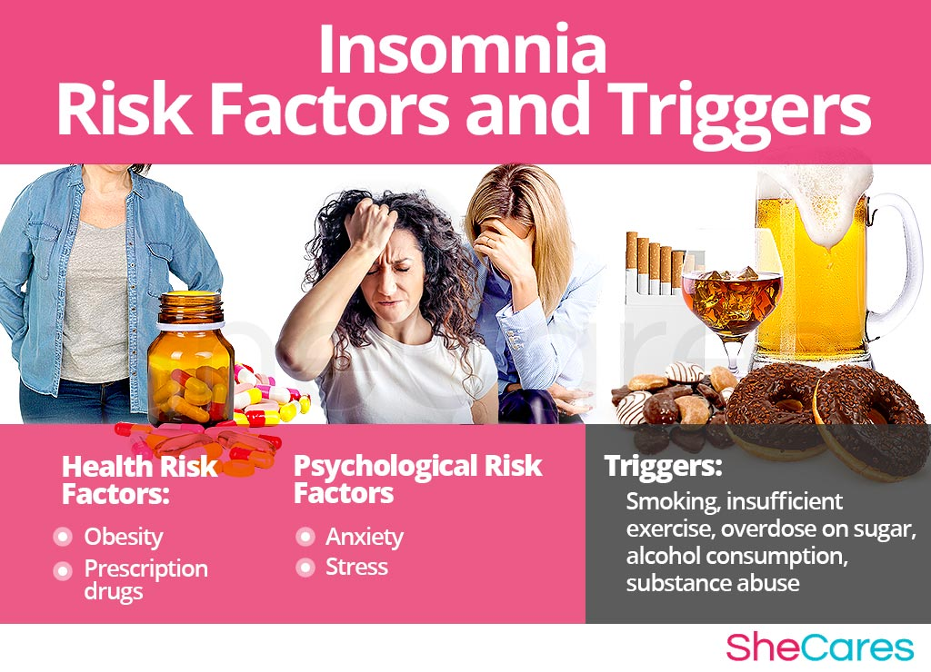 Insomnia - Risk Factors and Triggers