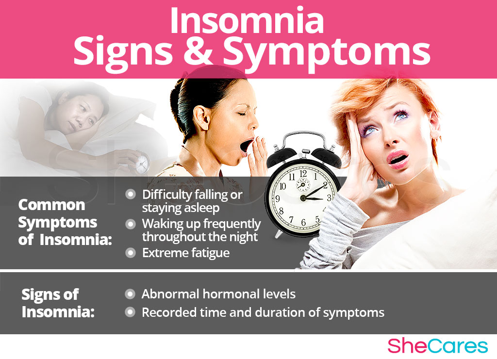 Insomnia - Signs and Symptoms