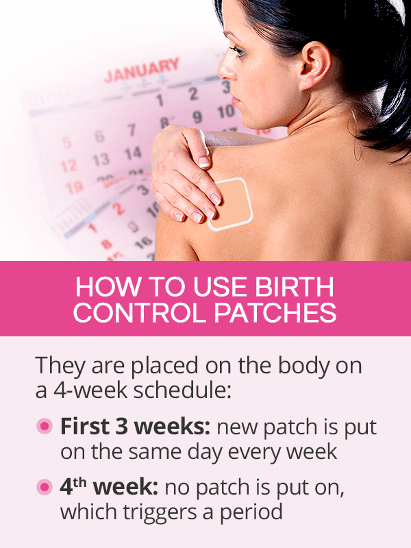 How to use birth control patches