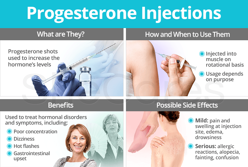 Progesterone Injections: Benefits and Side Effects