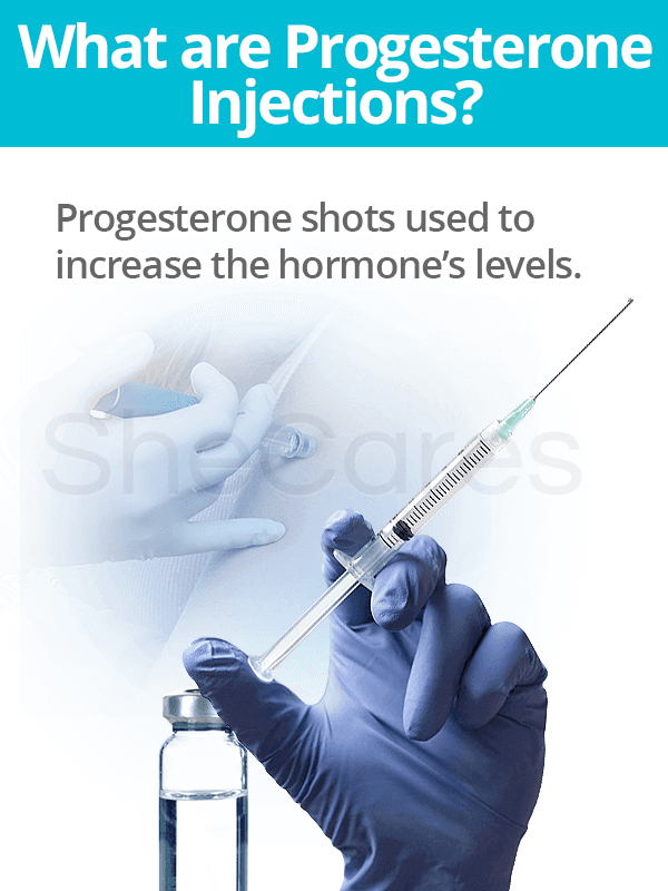What are progesterone injections
