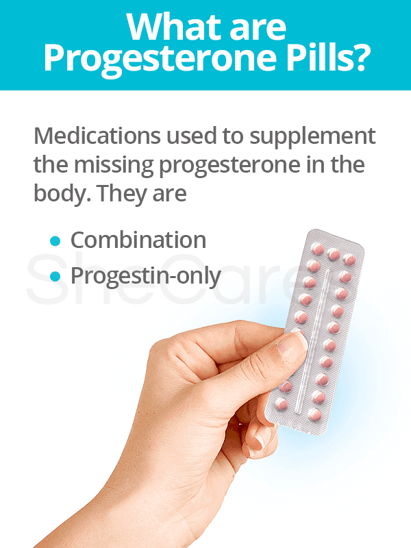 What are Progesterone Pills