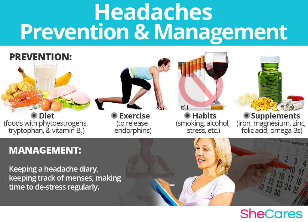 Headaches - Prevention and Management