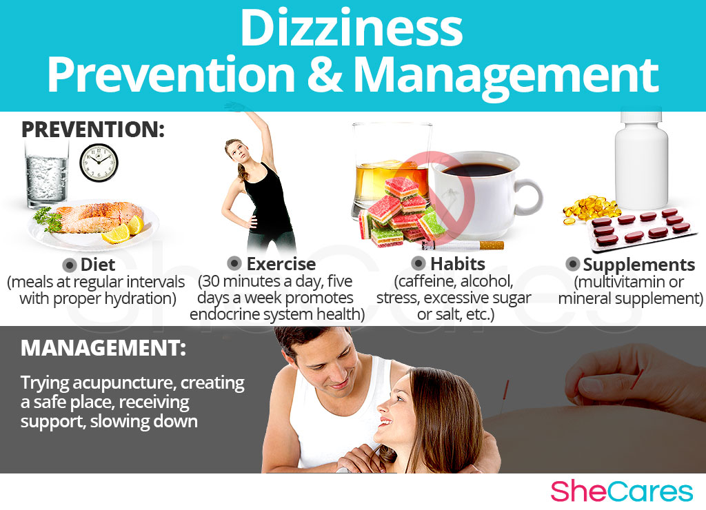 Dizziness - Prevention and Management