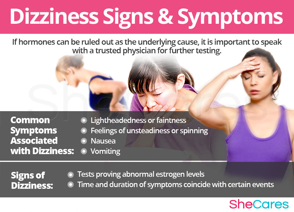 Dizziness - Signs and Symptoms