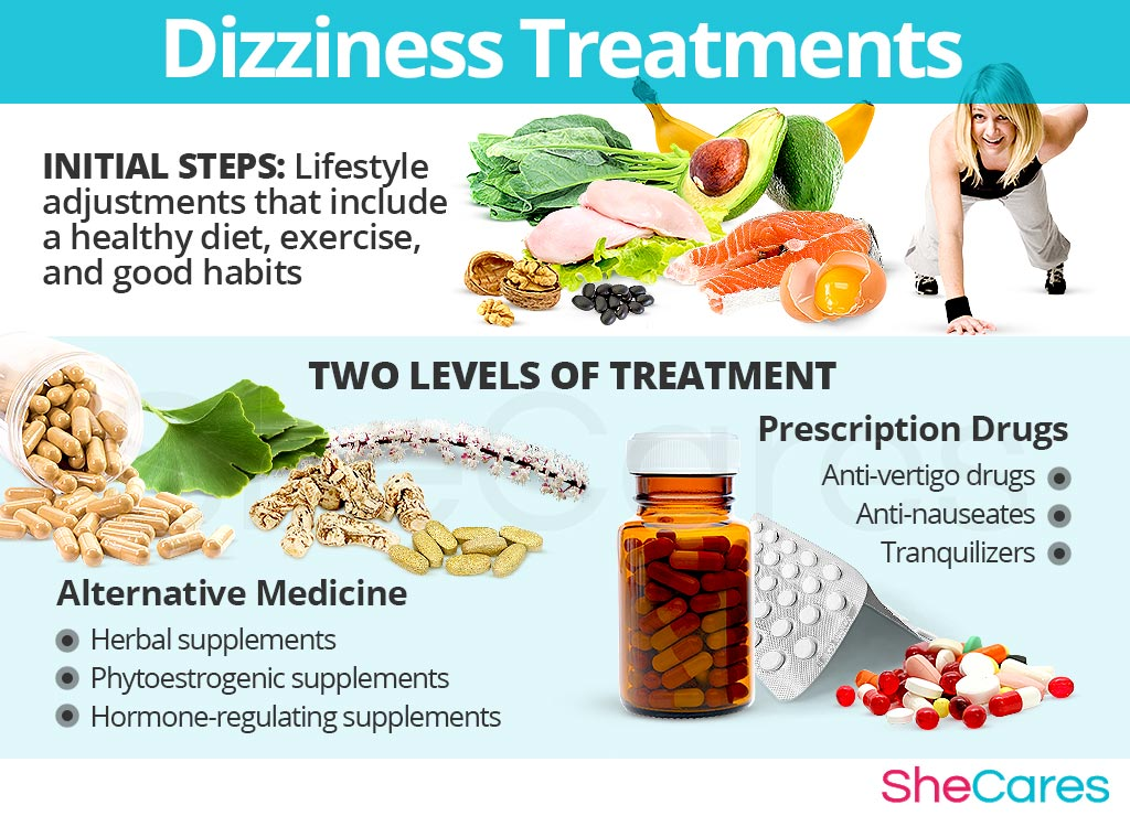 Dizziness Treatments