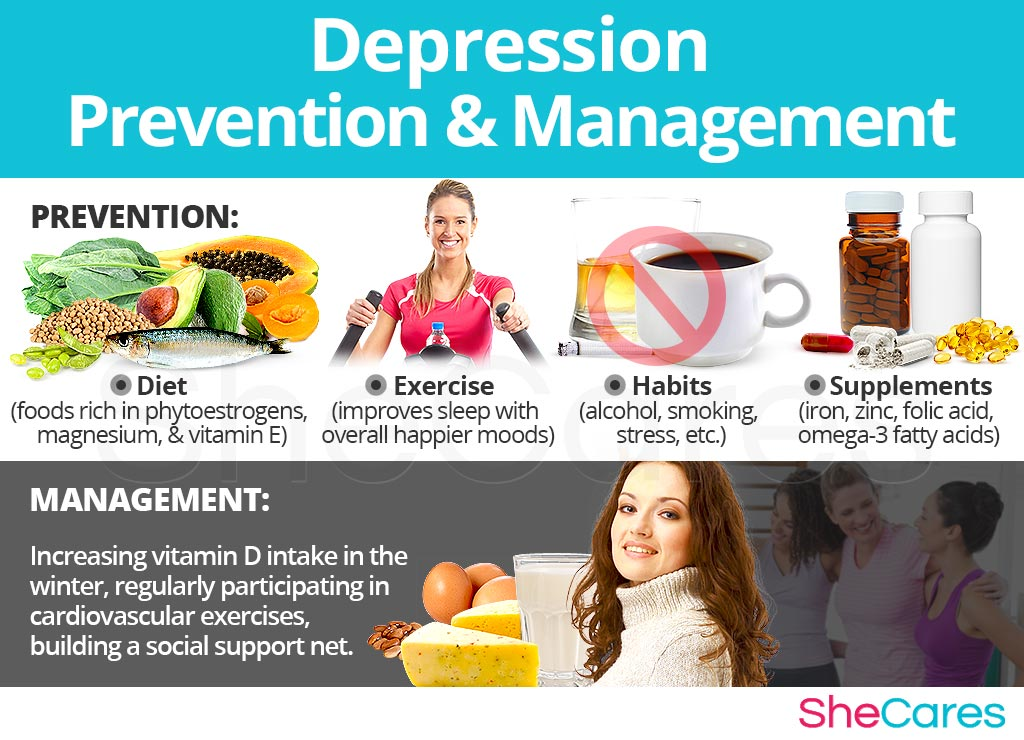 Depression - Prevention and Management