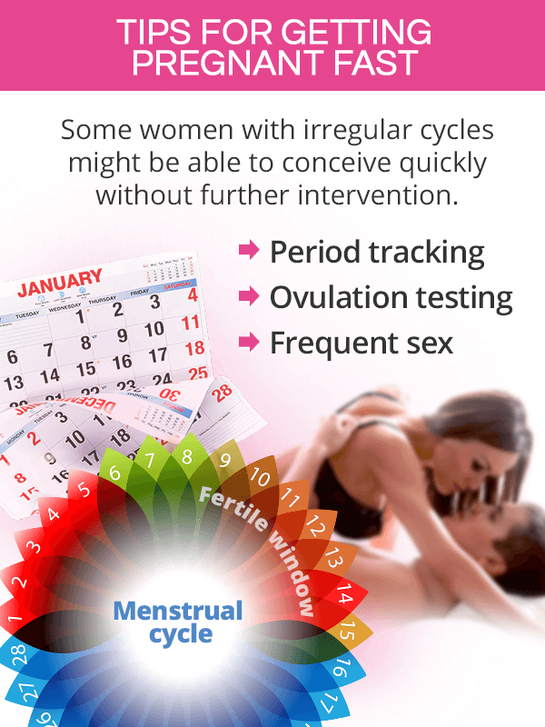 Tips for getting pregnant fast with irregular periods