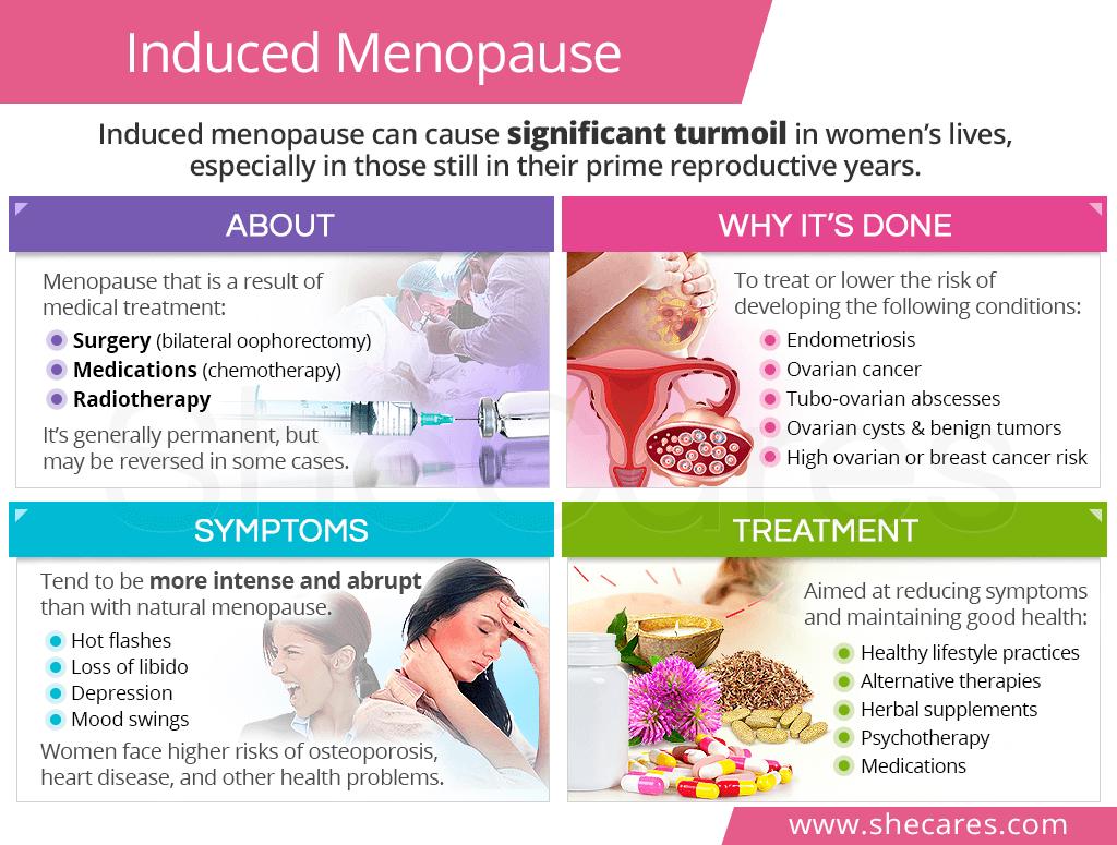 Induced menopause